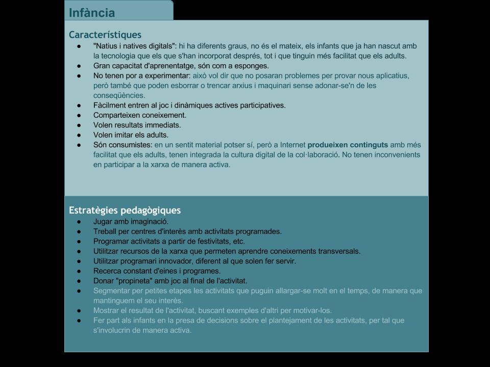 Descriptiu de característiques i estratègies pedagògiques amb infància